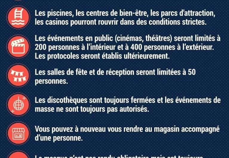 Mesures phase 4 du déconfinement (à partir du 01/07)